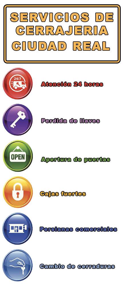 Empresa de cerrajeria en Ciudad Real